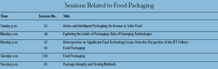 Sessions Related to Food Packaging