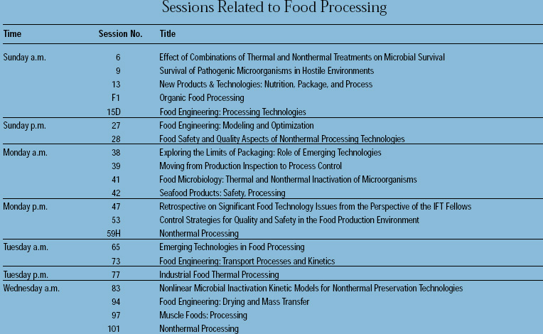 Sessions Related to Food Processing