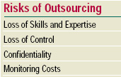 Risks of Outsourcing