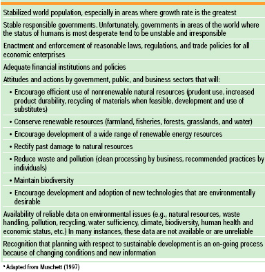 Table 3 Requirements for sustainable development, especially sustainable industrializationa