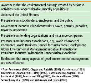 Table 5 Reasons business leaders have assumed a more positive attitude regarding environmental protectiona