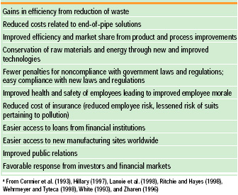 Table 6 Potential savings that firms can achieve by adopting environmental management programsa