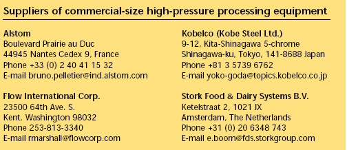 Suppliers of commercial-size high-pressure processing equipment