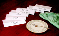 The Matrix of Food Safety Regulations