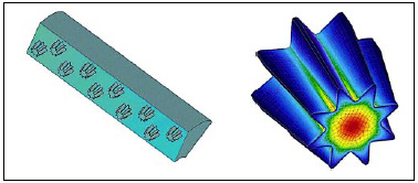 Fig. 2—Model of a redesigned 10-die dough extruder head assembly (left). Contours of dough velocity at the exit of the die, indicating the maldistribution at the points of the star design (right).