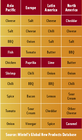 Table 1 Top Flavors in Salty Snacks By Region