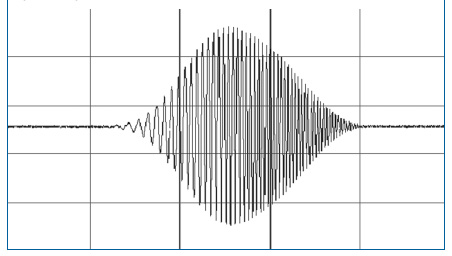 Figure 1. Chirp generated by ultrasonic spectrometer.