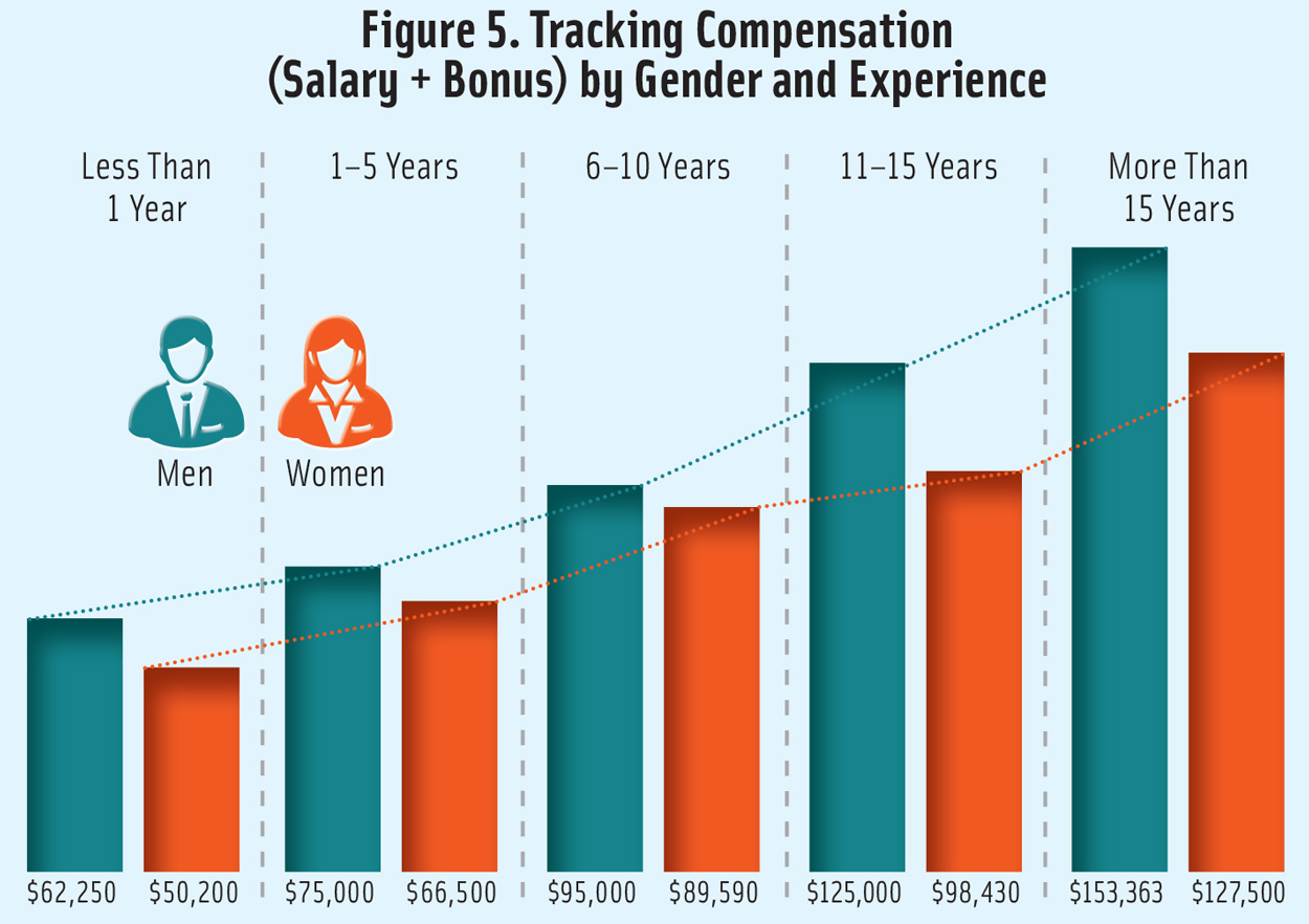 Figure 5. Tracking Compensation in Food Industry