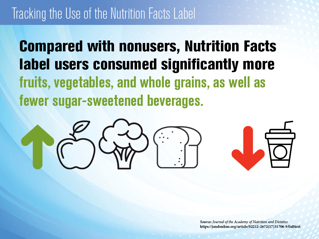 Nutrition Label - Consumed more