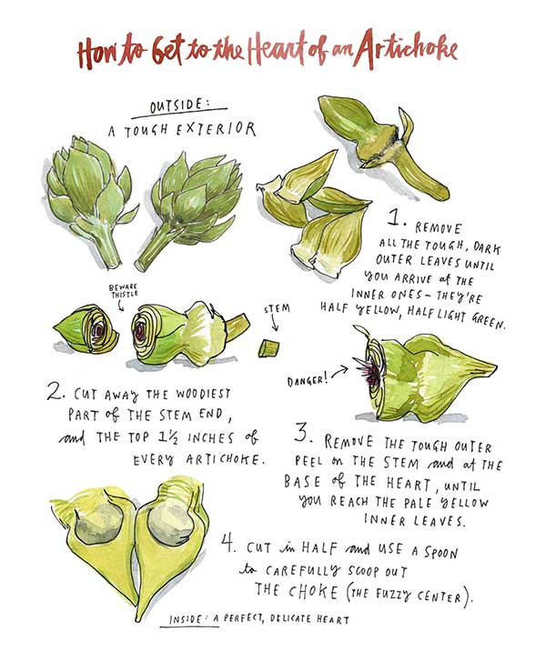 How to get to the heart of the artichoke